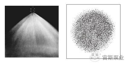 碳化硅螺旋喷头