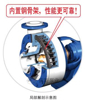 防腐耐磨泵厂家,<strong>全塑型防腐耐磨泵</strong>,耐酸碱料浆泵