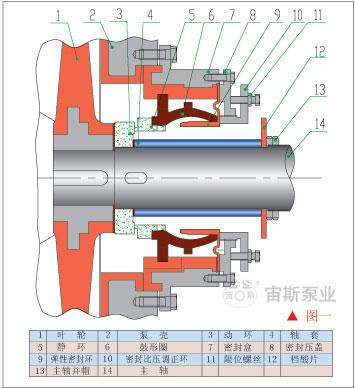 AG8脫硫循環泵,脫硫泵,喷淋塔吸收塔