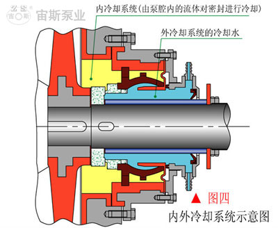 AG8<strong>脫硫塔脫硫循環泵</strong>,脫硫循環泵厂家,脫硫泵脱硫塔
