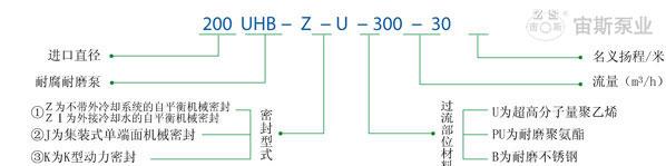 宙斯脱硫循环泵,脱硫泵,喷淋塔吸收塔